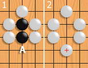If white plays at A, the black chain loses its last liberty. It is captured and removed from the board.